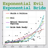 exponential_bride.jpg jesuslifetogether.com