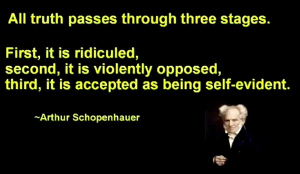 "Quote of Arthur Schopenhauer: ""All truth passes through three stages. First, it is ridiculed, second, it is violently opposed, third, it is accepted as being self-evident."""